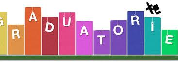 Graduatorie Laboratori Professionalizzanti Avv. 37944